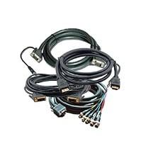 Видео кабели