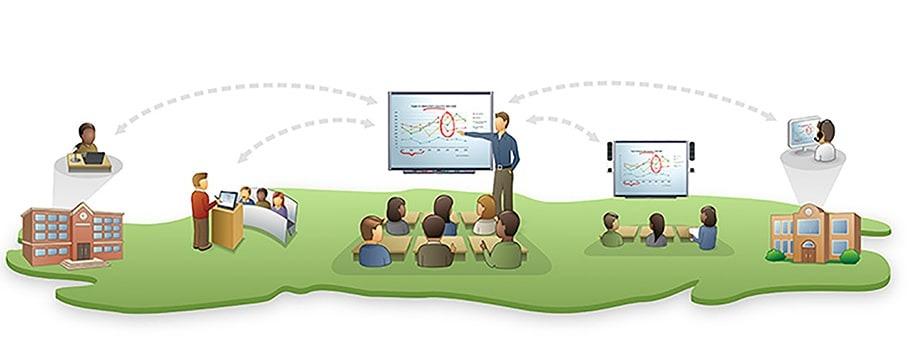 Выбор интерактивной доски для школы